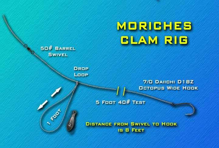 43 aparejos /armadas con anzuelo para presentar carnadas en el mar Moriches_Clam_Rig