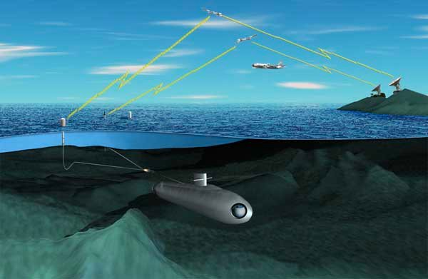 الـدفـاع الـجـوي عـلـى الـغـواصـات ... البحرية الفرنسية على سبيل المثال Lockheed_001