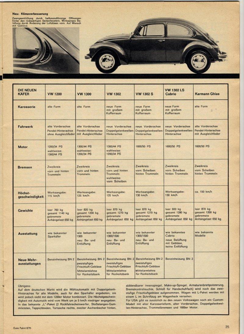 presentacion! 1303 ls cabrio y 1300 (MAS FOTOS). - Página 2 Page04