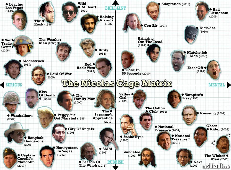 El topic de Nicolas Cage - Página 2 Cage-matrix-final-5