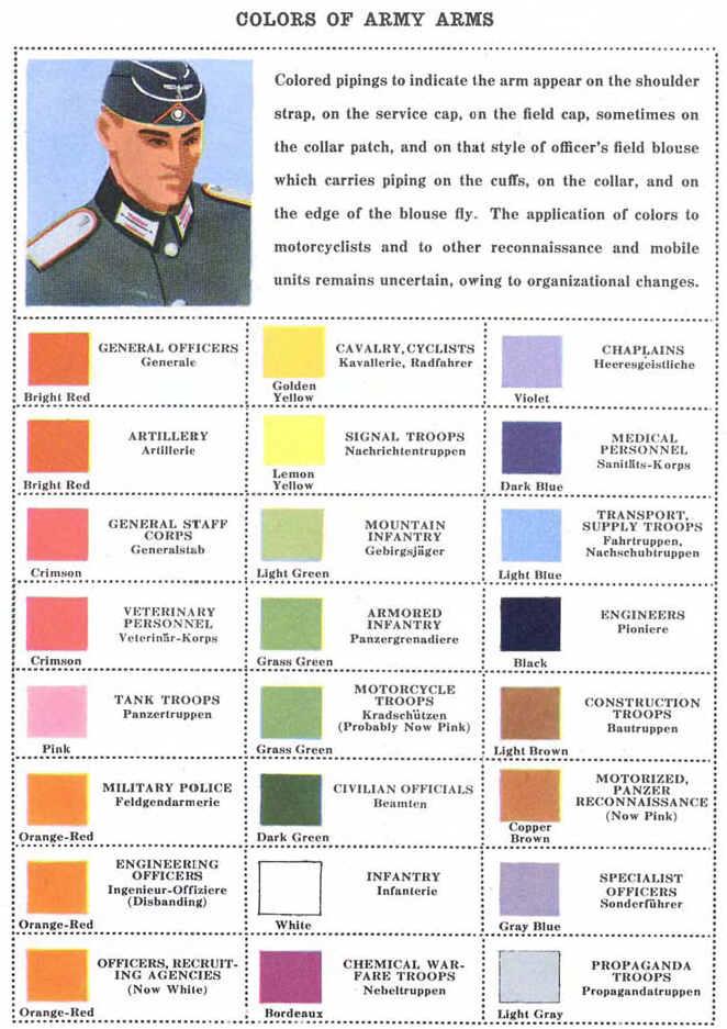 Deutsche Waffengattung Farbliste 43gercolors1