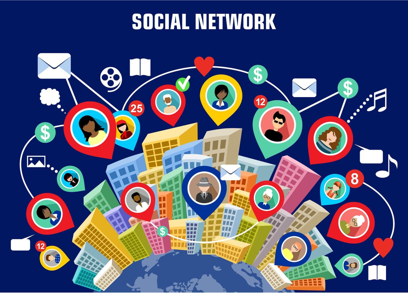 la mania del ban. Social-NEtworks