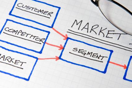 Nguyên nhân làm giảm hiệu quả marketing online tại Việt nam? Marketingplan