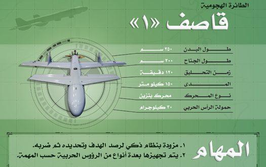 طائرات الحوثيين مطابقة لطائرات داعش والمُصنع واحد %D9%82%D8%A7%D8%B5%D9%811-525x330