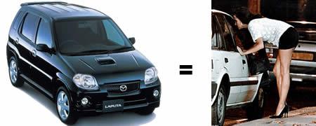 Najgori nazivi automobila  Mazda-kurva