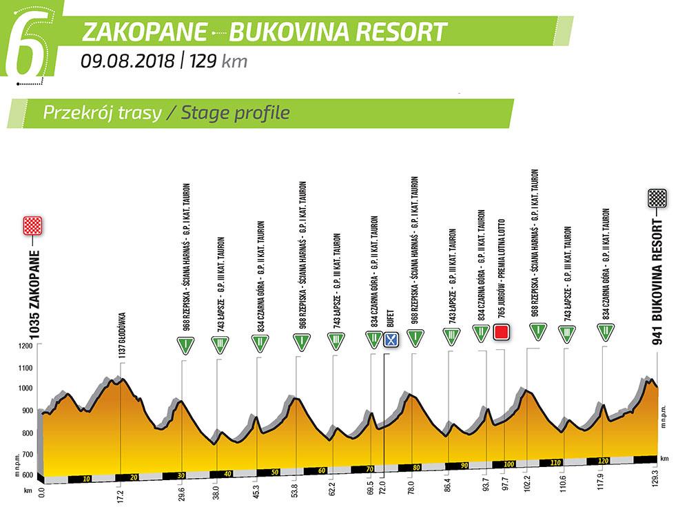 Tour de Pologne - Page 4 E_6_5