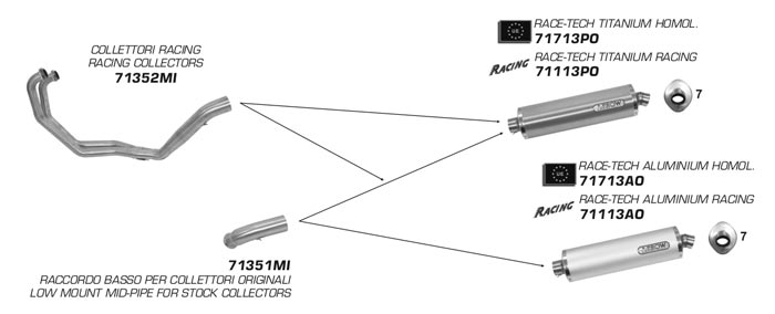 Changer le collecteur. 2608_SP-BMW-F800S-ST-06