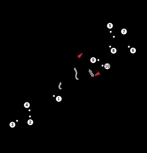 Vidéo Secma F16 par M6 Turbo 10/11/2013 essai & démonstration circuit de Clastres  Circuit_Paul_Ricard