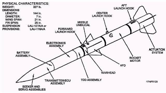 صواريخ أطلق وانس Image204