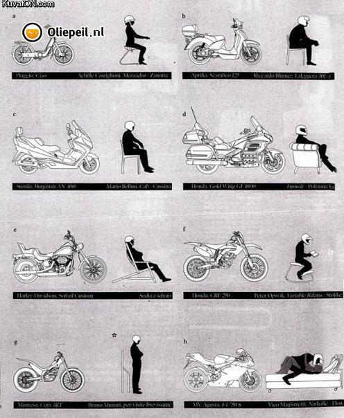 Dessin - Page 5 Position-moto