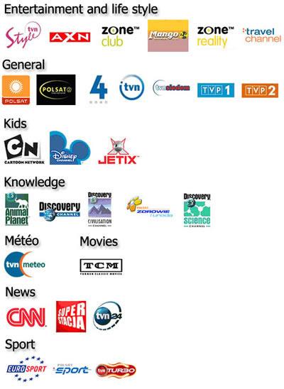 שיתוף CCCAM  השיתוף הגדול בעולם הפותח את כל החבילות בעולם בחינם Chaines-Polsat-fam