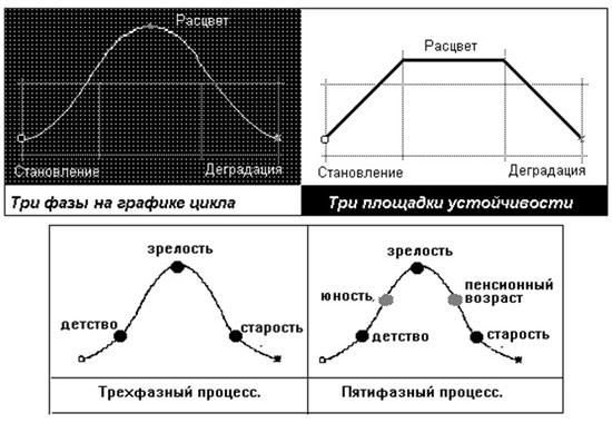 Эгрегор государства (Уроки РудольфаЧеллена) 28alx5
