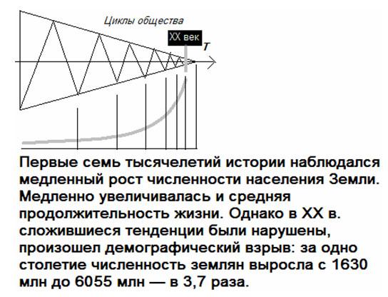 Эгрегор государства (Уроки РудольфаЧеллена) 28alx6