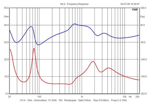 """Ampli valvulas y cajas 87dB y 5"""" - Página 2 ST101_P_mls_imp"""