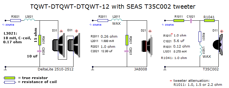 Troels Gravesen DTQWT-mkII-T35_crossover