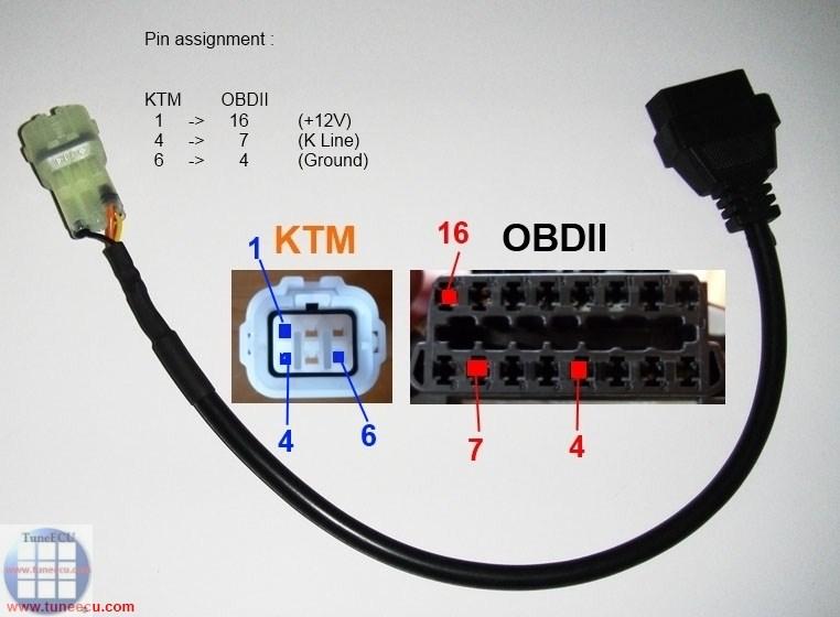 Discussions autour récapitulatif création map - Page 3 Cable_OBD_KTM