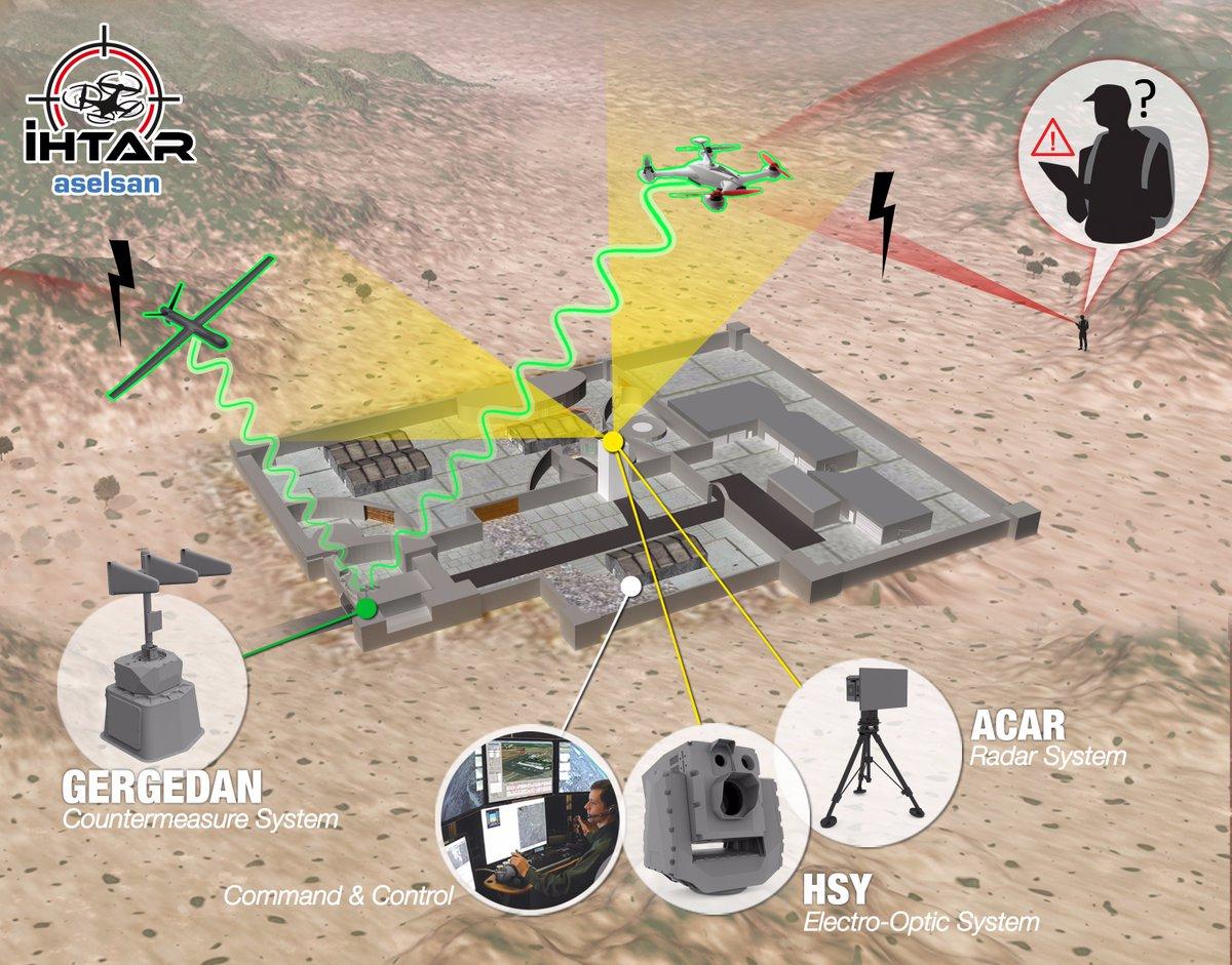 نظام IHTAR للدفاع الجوي المضاد للطائرات بدون طيار Cwfl4qtwaaadcal