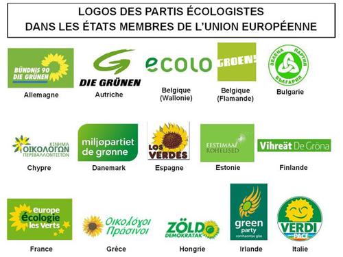 UPR Asselineau: parti politique qui dit des choses passionnantes sur l'€mpire... S11_ecologie