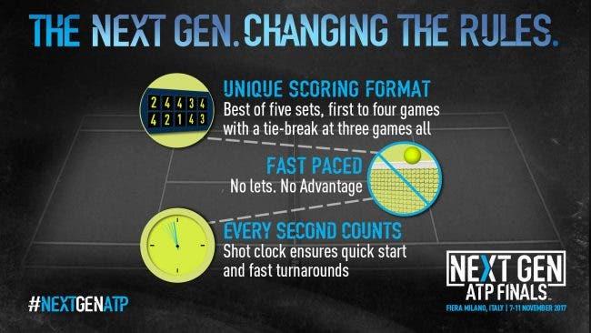 L'IPTL sta al tennis come il wrestling sta alla lotta? Next-gen-infographic-rules-may-16-2017-650x366