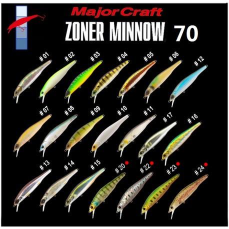 [CERCO] Major Craft Zoner Minnow Major-craft-zoner-sp-minnow-70