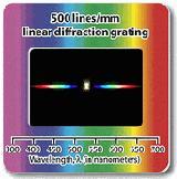 Comment obtenir votre bonnette à réseau de diffraction ? Bonnette