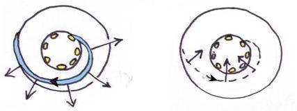 Distribution spirale du courant à la surface d'un aérodyne MHD discoïdal Disc3