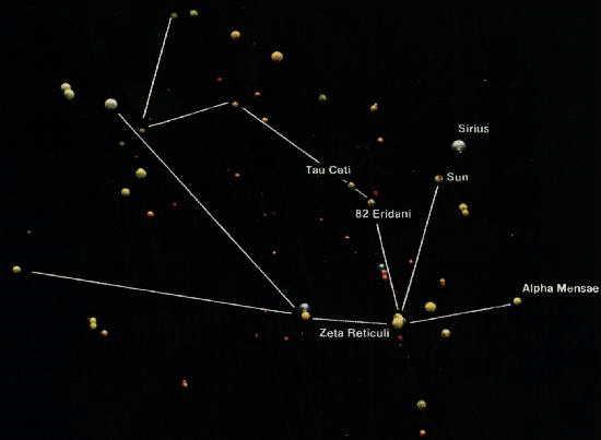 THE ET AGENDA Starmap