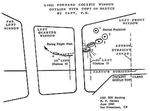 Le cas de McMinnville revisité par IPACO - Page 8 Schultz1