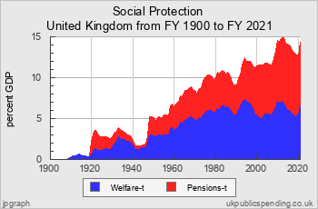 The myth of the 'inherited mess', and the myth of the 'clean up' - Page 2 Ukgs_chart2p25