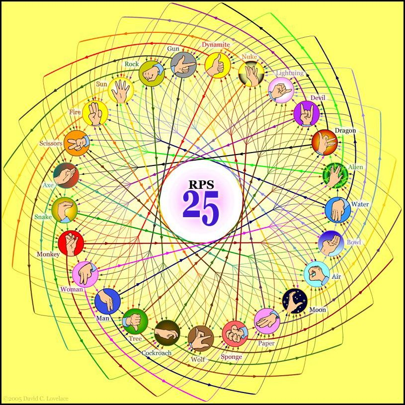 Brojanje u slikama - Page 2 Rps25