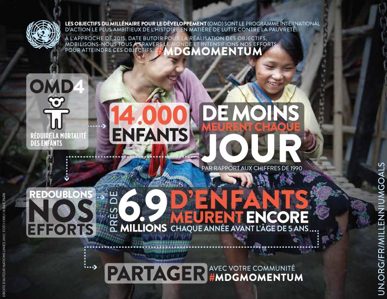 Controverses sur le Réchauffement Climatique... MDG4