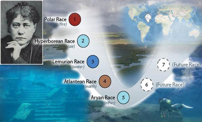 Misterios sin resolver - Página 2 The-seven-root-races-main-2-post_f_improf_670x404