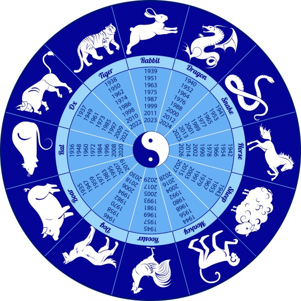 Predicciones sobre el futuro de la Argentina - Página 7 Horoscopo