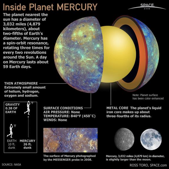 صور من كوكب عطارد Large_1347213966