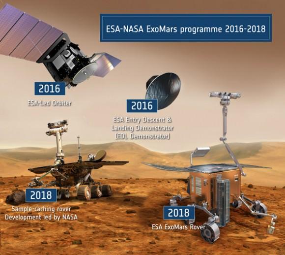 Atlas remplace Ariane. ESA_NASA_D_v2_H3-580x518