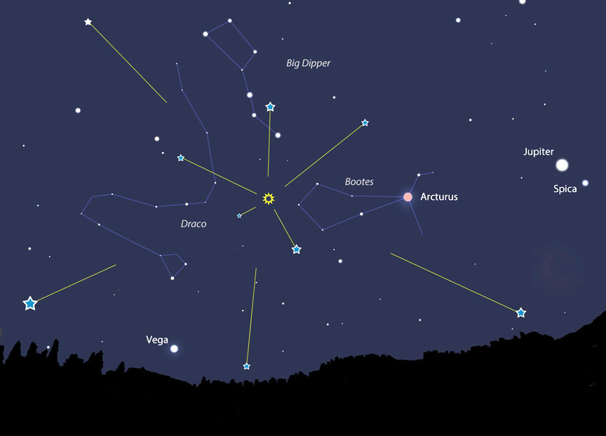 START THE YEAR WITH SPARK: SEE THE QUADRANTID METEOR SHOWER Quadrantids-shower-2016_S