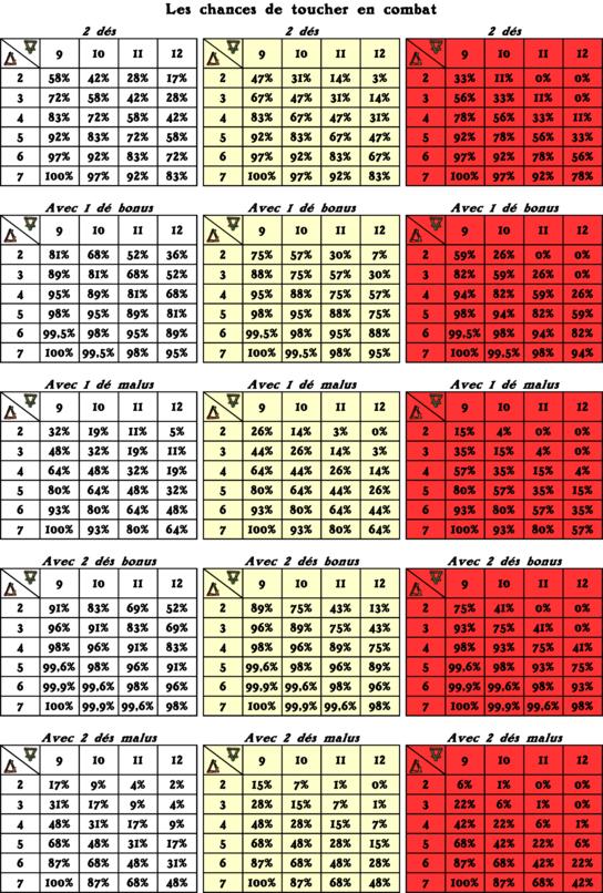 [Général] Tactic Alkemy 1 : Les cartes de combat 5c570fa1d5f3e