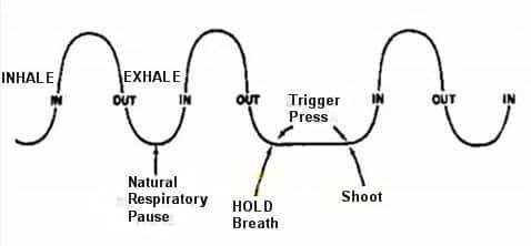 Born of hope - Page 2 Breath-control-technique