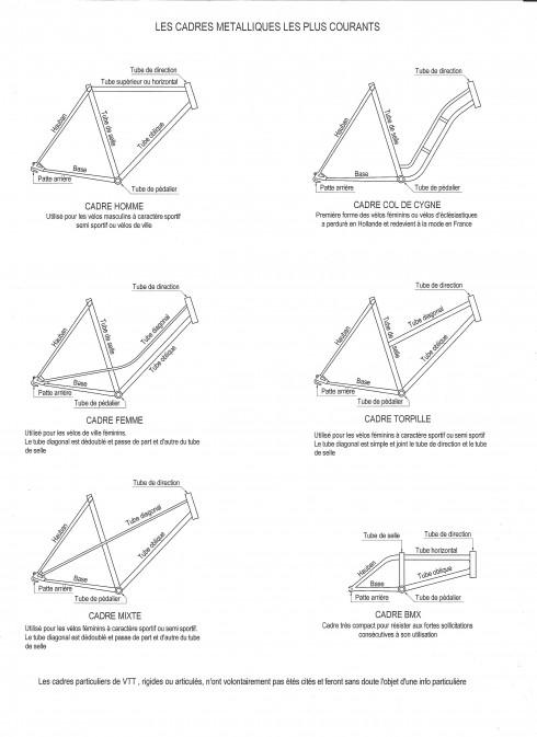 "Méral ""cadre torpille"" 1982 01-Types-de-cadres-490x673"