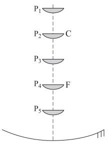 Tópicos - Reflexão  Unifesp-2009.2-obj-1f-59f