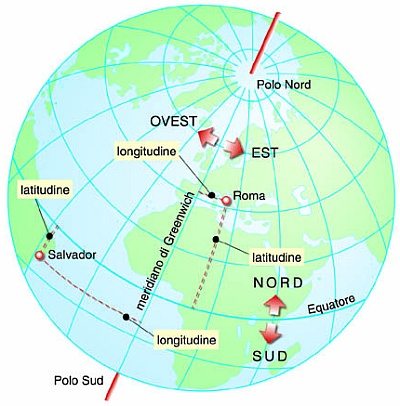 Origine delle coordinate UTM 03rappr_Terra