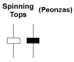 patrones de vela japonesas, estrategia y mucho mas con ayrex broker de opciones binarias - Página 2 Velas-japonesas-peonzas
