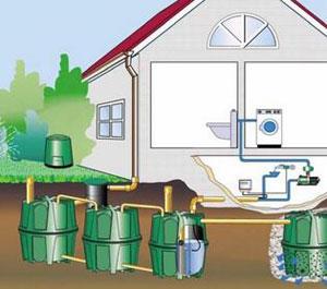 Как сделать автономное водоснабжение на даче своими руками Avtonomnaya_kanalizaciya