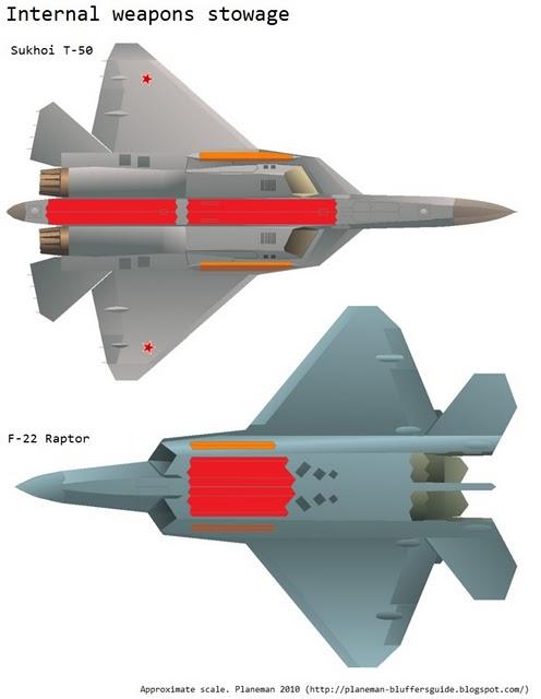 PAK-FA - Page 15 PAK-FA_F22_Weapons_AA