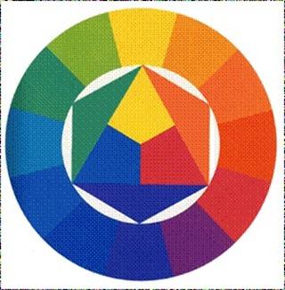 تأثير اللون على المستخدم. Clip_image003_thumb1