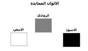 تأثير اللون على المستخدم. Clip_image0041_thumb