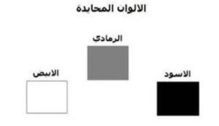 تأثير اللون على المستخدم. Clip_image004_thumb2