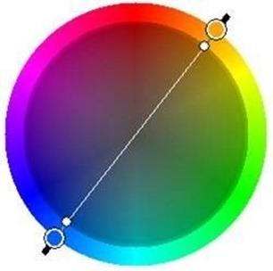 تأثير اللون على المستخدم. Clip_image005_thumb