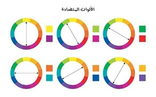 تأثير اللون على المستخدم. Clip_image007_thumb2
