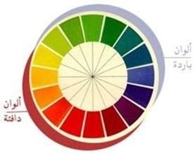 تأثير اللون على المستخدم. Clip_image010_thumb1